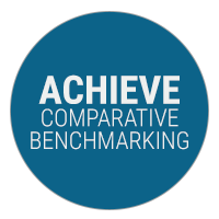 Achieve Competitive Benchmarking