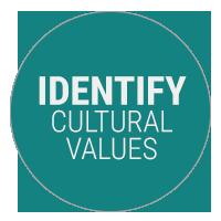 Identify Cultural Values