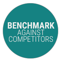 Benchmark Against Competitors