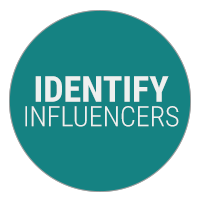 Identify Influencers