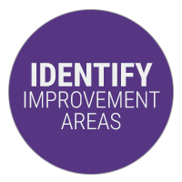 Identify Improvement Areas