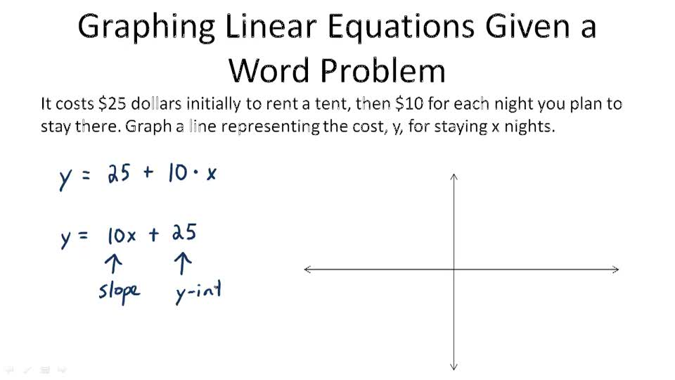 Graphing linear functions worksheet doc