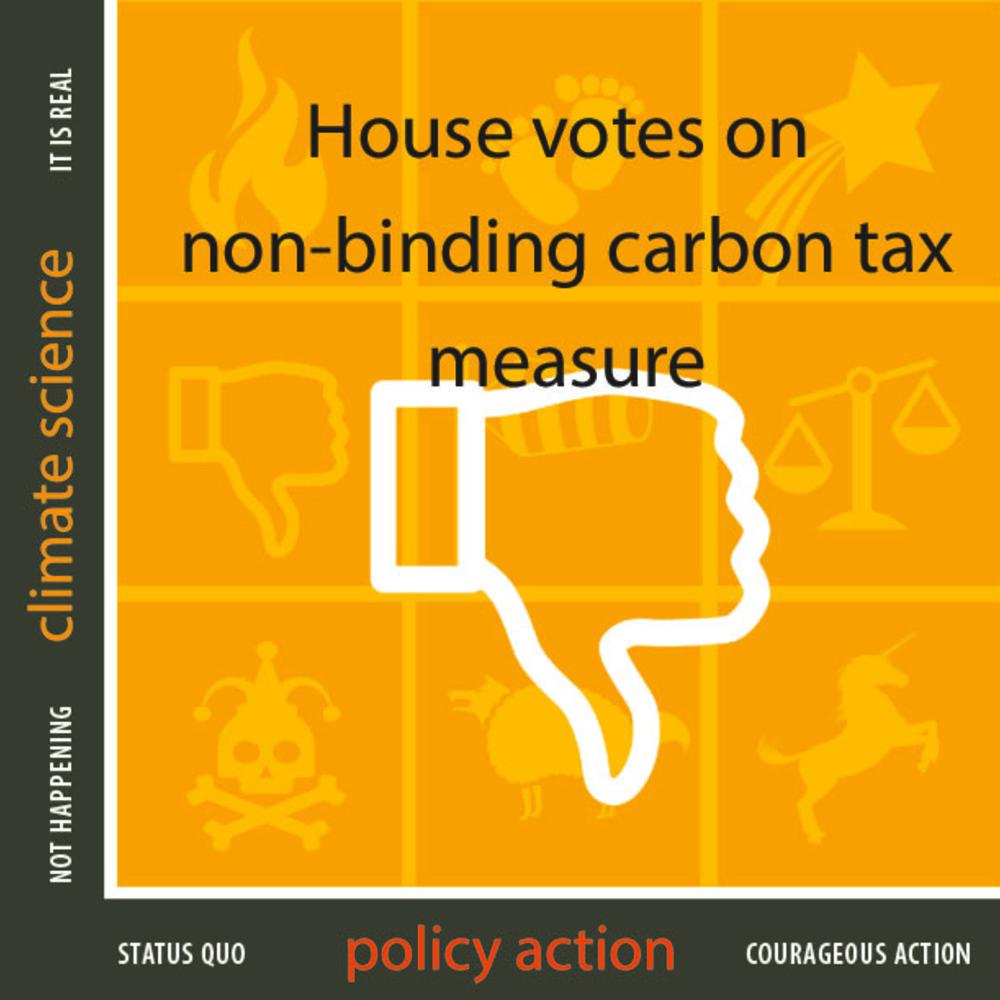 Carbon tax vote