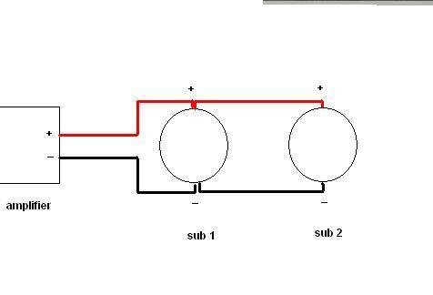 How to wire 2 subwoofers on a mono amplifier it still works schematic diagram of the wiring illustration by nl sciox Images