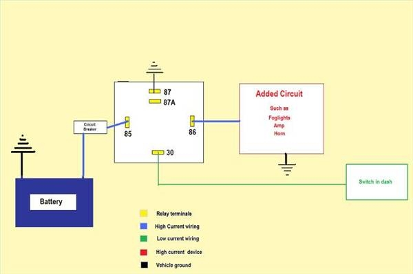How To Wire An Automotive Relay