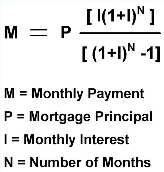 Formula To Calculate Loan Interest Payment