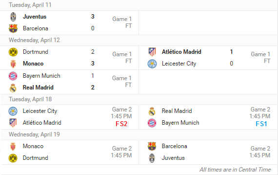 2-UCLresults