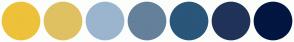 Color Scheme with #EDC23A #DFC162 #9BB5CE #65809A #2A567A #203358 #011640