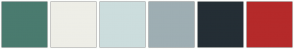 Color Scheme with #4A7B6F #EEEEE7 #CCDDDD #9EAEB3 #242E35 #B52A2A