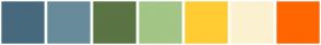 Color Scheme with #47697E #688B9A #5B7444 #A3C586 #FFCC33 #FCF1D1 #FF6600