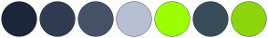 Color Scheme with #1C263C #313C53 #455268 #B6C0D2 #9CFF00 #394C59 #8CD50B