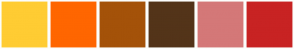 Color Scheme with #FFCC33 #FF6600 #A45209 #533419 #D47878 #C82323