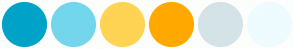 Color Scheme with #00A3C7 #73D6EC #FFD454 #FFA900 #D4E3E7 #EEFBFF