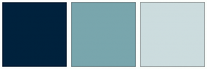 Color Scheme with #00223D #79A6AD #CCDCDE