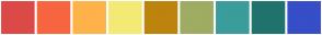 Color Scheme with #DB4A47 #F76541 #FFB249 #F5E976 #BC840D #9EAD63 #3B9C9C #20736D #364EC7