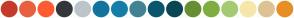 Color Scheme with #C43B2B #E9603E #FF5B33 #35363B #BDC4CA #11749E #167DA8 #418393 #0A566D #094752 #678E33 #7EAE41 #A5CA73 #F5E7AA #DDC293 #E78F25