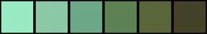 Color Scheme with #98EBC2 #8BC9A7 #6DA888 #5D8253 #59663A #454227