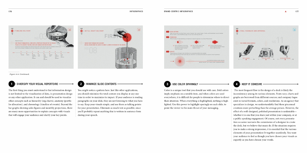 Infographics: the power of visual storytelling pdf editor
