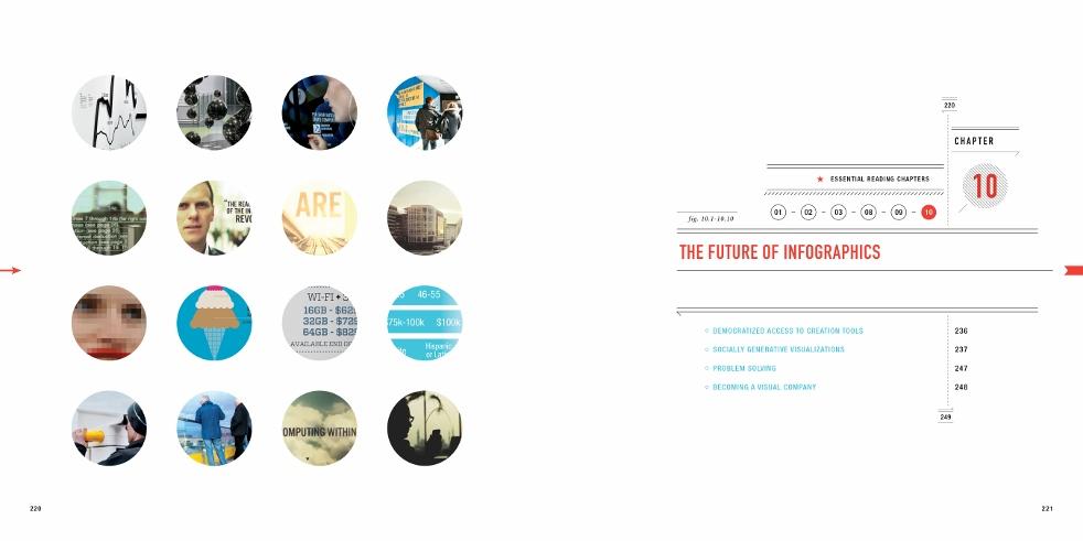 Infographics the power of visual storytelling pdf printer