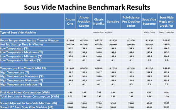 Benchmark summary table 2.png