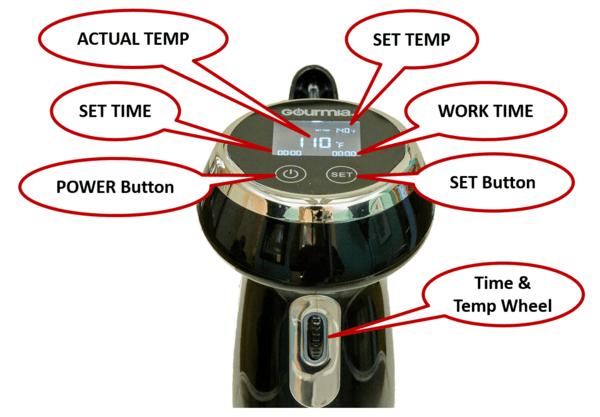 Gourmia Control Panel