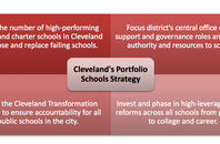 What's missing from Cleveland schools plan?