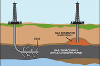 Fracking-diagram