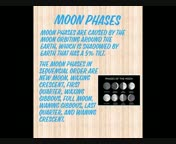 Moon Phases and Eclipse