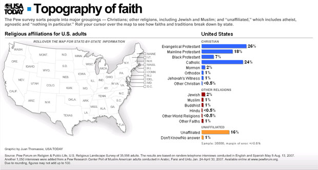 click to launch the topography of faith interactive