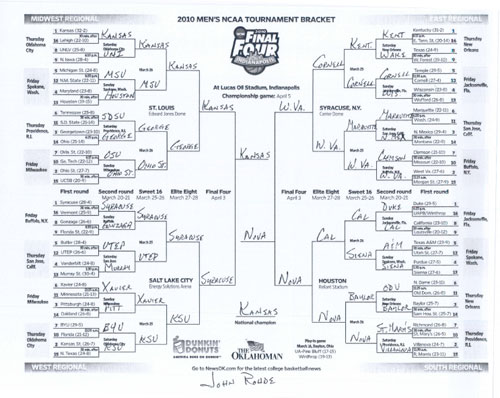 John Rohde's 2010 NCAA Men's Bracket