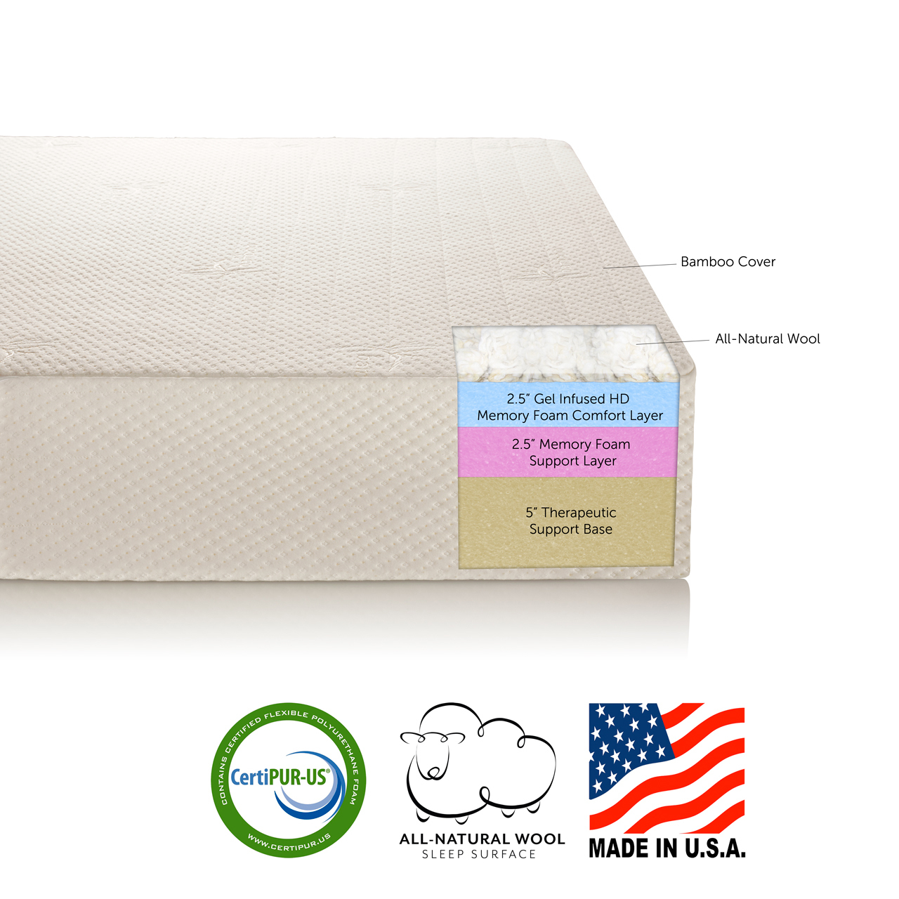 10 inch Gel Memory Foam Mattress with Bamboo Cover Made