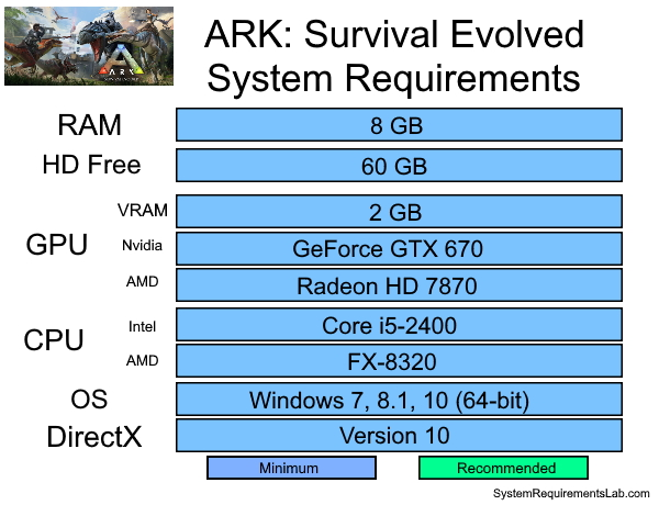 ARK: Survival Evolved Recommended System Requirements - Can My PC Run ARK: Survival Evolved Requirements