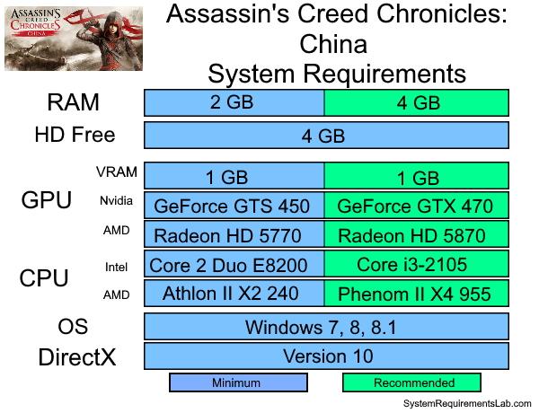 ARK: Survival Evolved Recommended System Requirements - Can My PC Run ARK: Survival Evolved Requirements