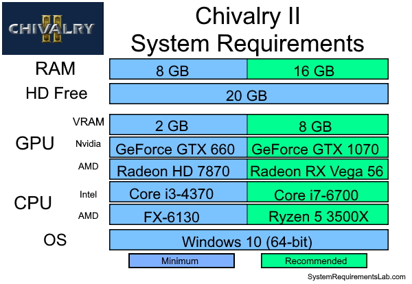 Chivalry 2 Recommended System Requirements - Can My PC Run Chivalry 2
