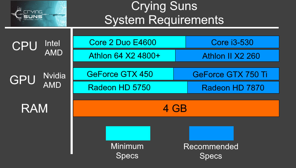 Crying Suns System Requirements - Can I Run Crying Suns Minimum Requirements