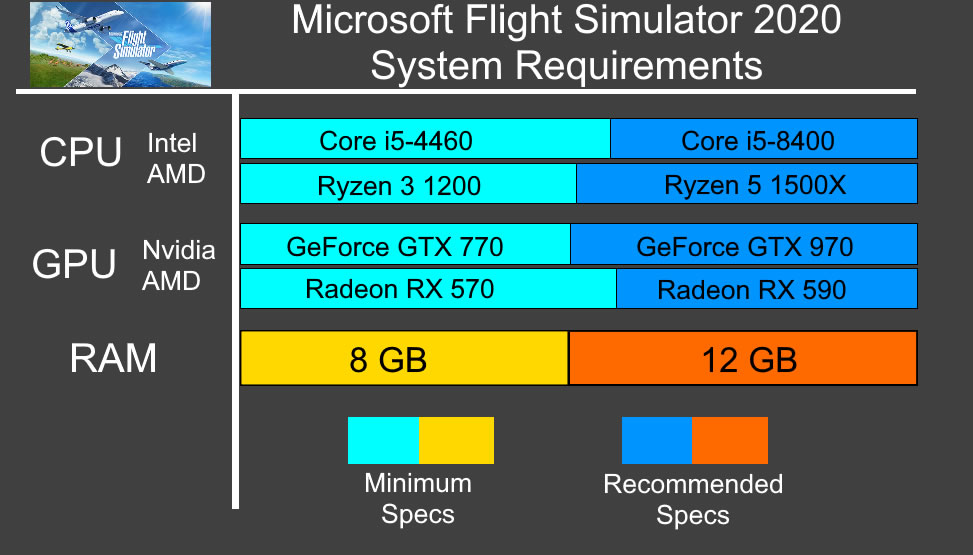 Flight Simulator System Requirements - Can I Run Flight Simulator Minimum Requirements