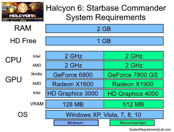 Halcyon 6 Recommended System Requirements - Can My PC Run Halcyon 6 Requirements