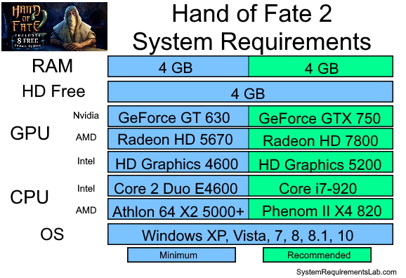 Hand of Fate 2 Recommended System Requirements - Can My PC Run Hand of Fate 2