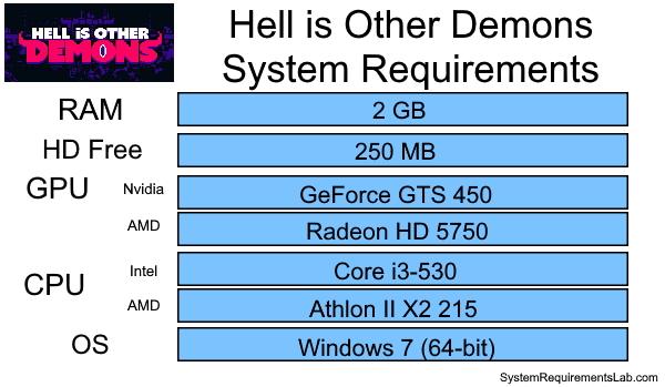 Hell is Other Demons Recommended System Requirements - Can My PC Run Hell is Other Demons