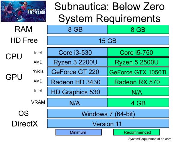 Subnautica: Below Zero Recommended System Requirements - Can My PC Run Subnautica: Below Zero