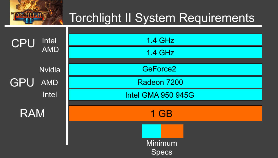 Torchlight 2 System Requirements - Can I Run Torchlight 2 Minimum Requirements