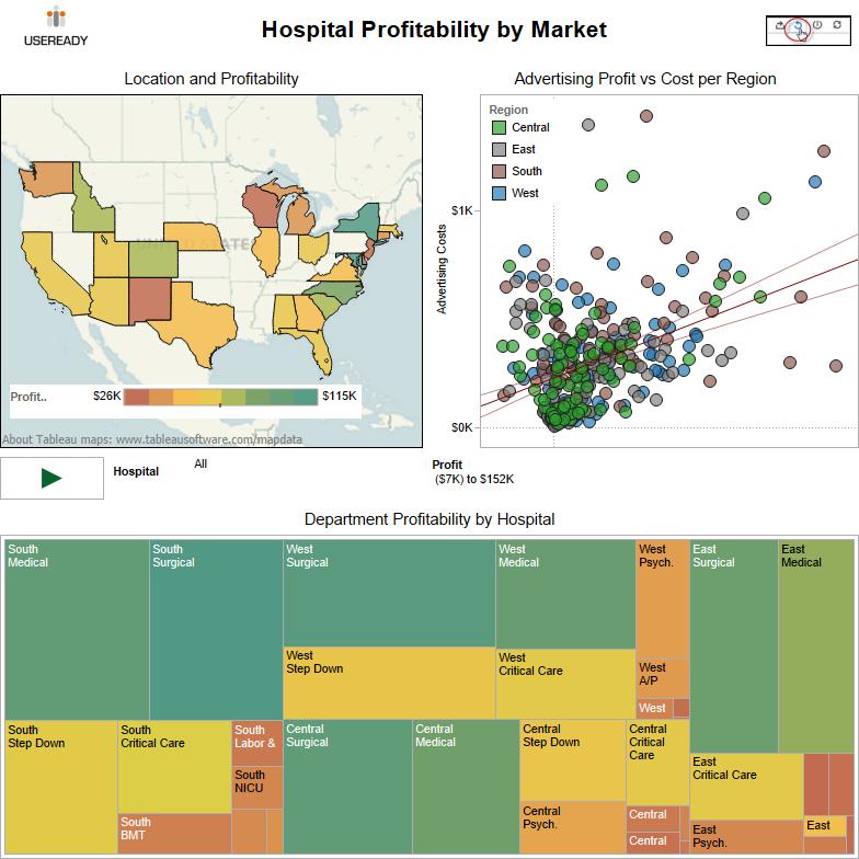 Hospital Profitablit