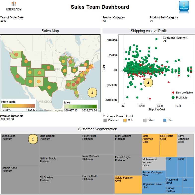 Sales Team Portal