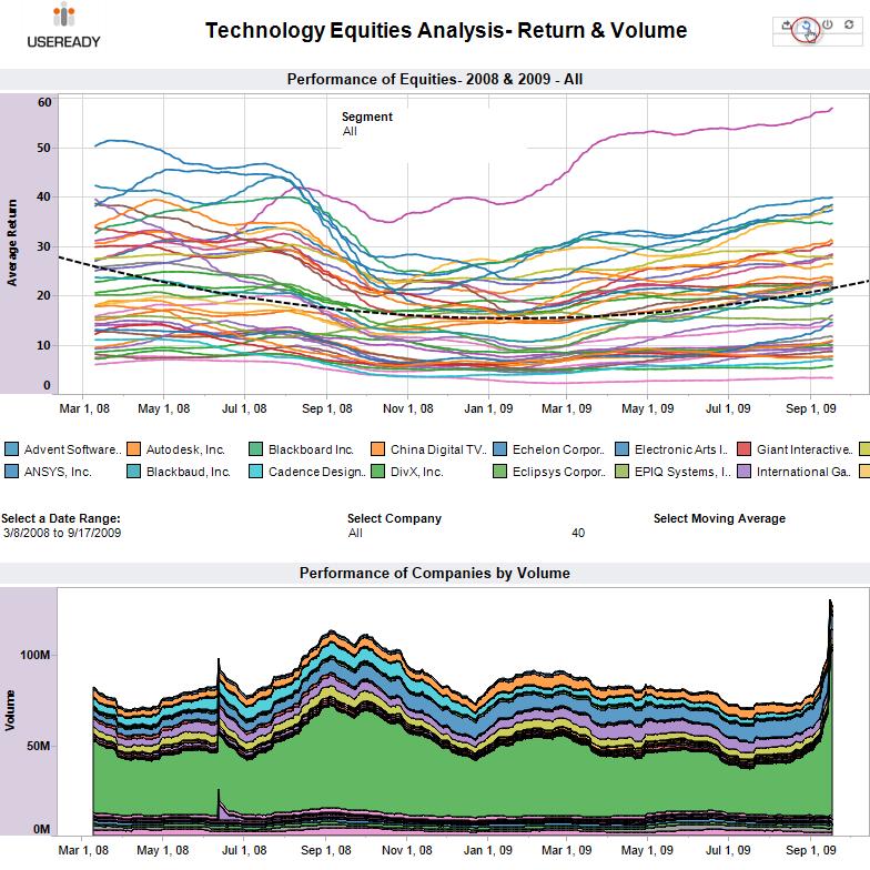 securities-trend-ana