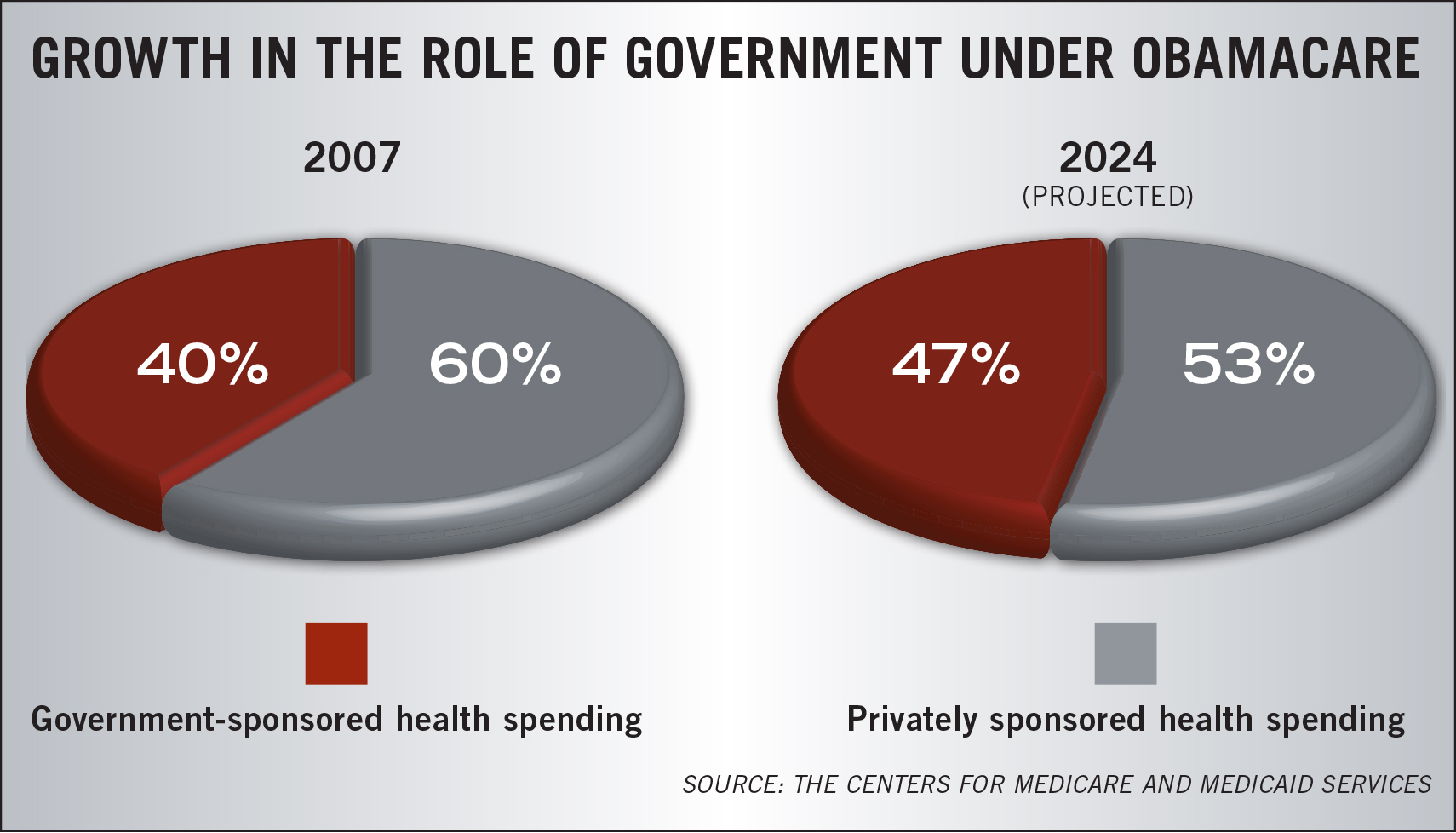 the various government roles in health The role of government in australia health services and education as well on government leadership the role of the state in raising taxes to fund.