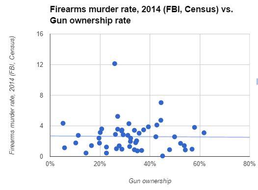 australia gun crime vs pdf