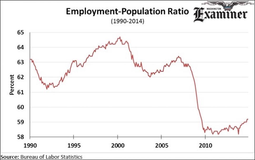 New Evidence That The Minimum Wage Kills Jobs