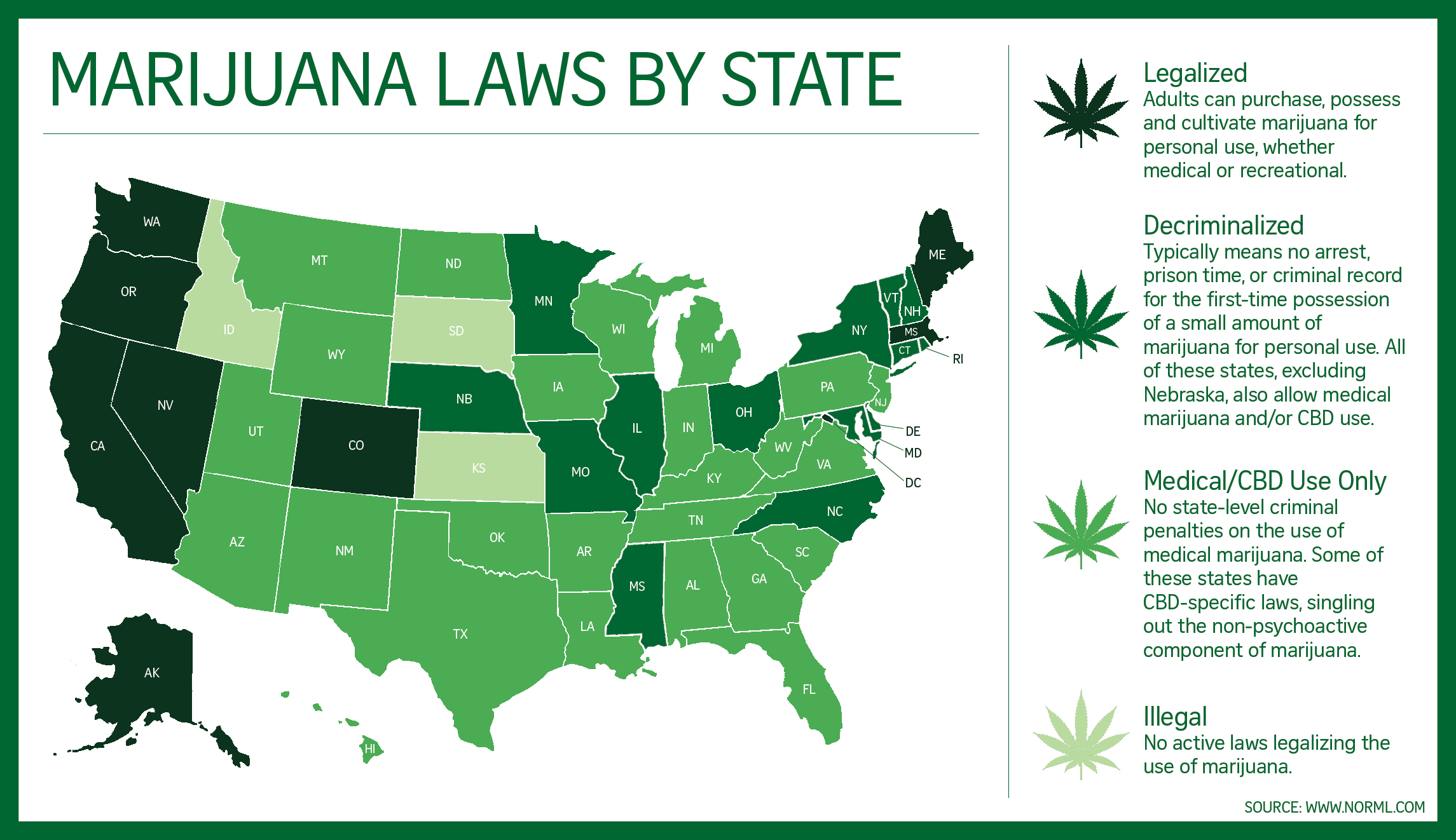 the legalization of marijuana for medicinal use Norml's mission is to move public opinion sufficiently to legalize the responsible use of marijuana by adults marijuana legalization laws correlated with reduced.