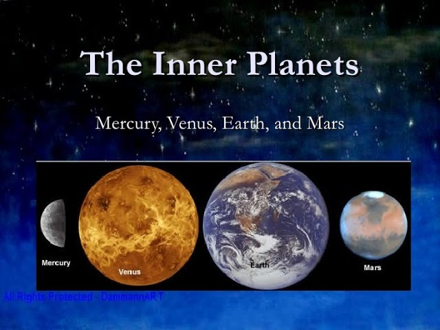 Astronomy Facts of Inner Planets | Knowledge of Science