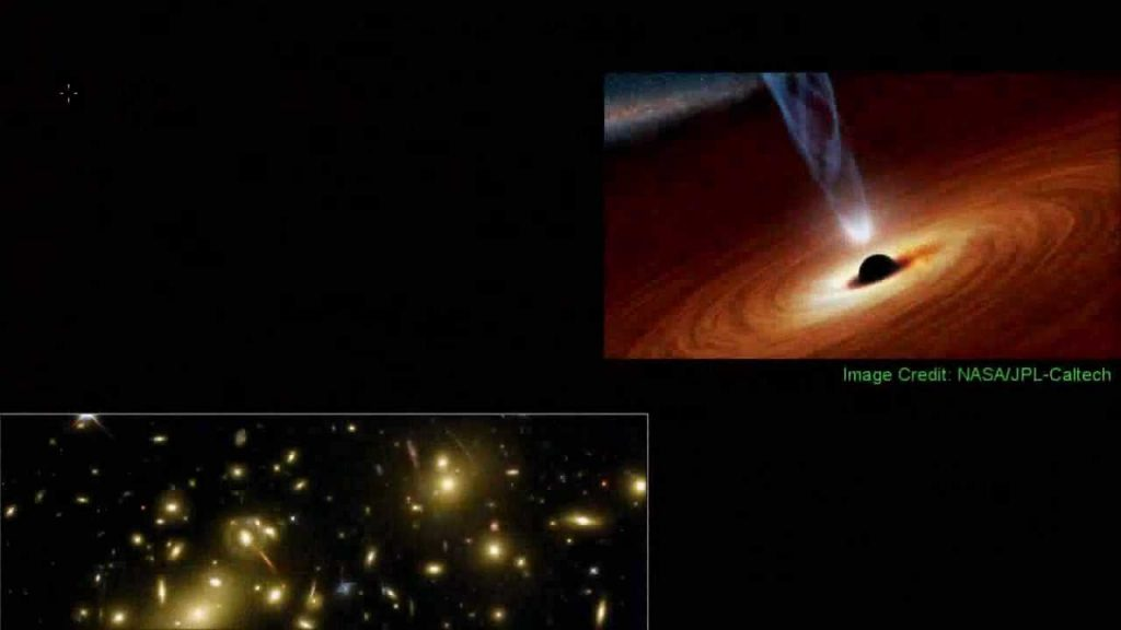 What are Black Holes? (Part 1)